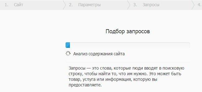 топ запросов яндекс и гугл