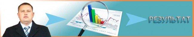 аналитика блога от нуля до результата