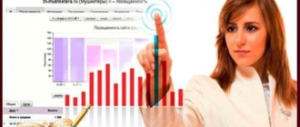 Как пользоваться Яндекс Метрикой