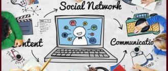 Как установить социальные кнопки на сайт