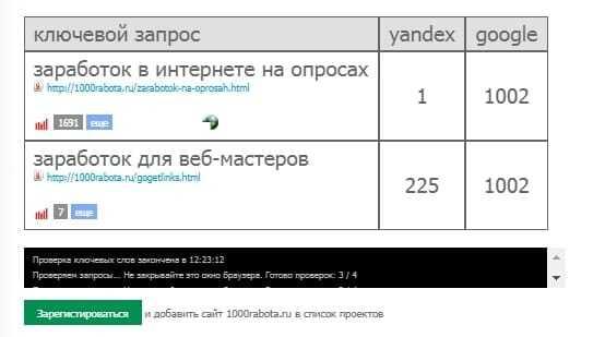 Позиций сайта по Parserrf.ru
